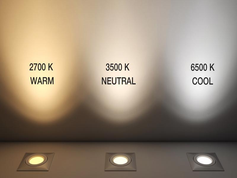 CHOSING RIGHT CORRECLATED COLOUR TEMPARATURE CCT OF LED LIGHTS